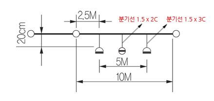 전원+전등선10M.jpg