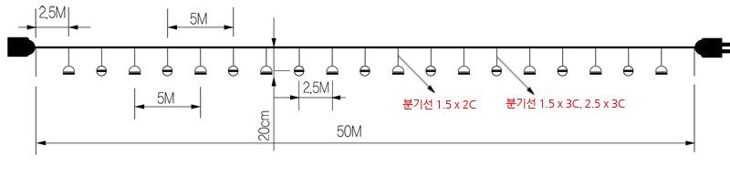 전원+전등선50M.jpg